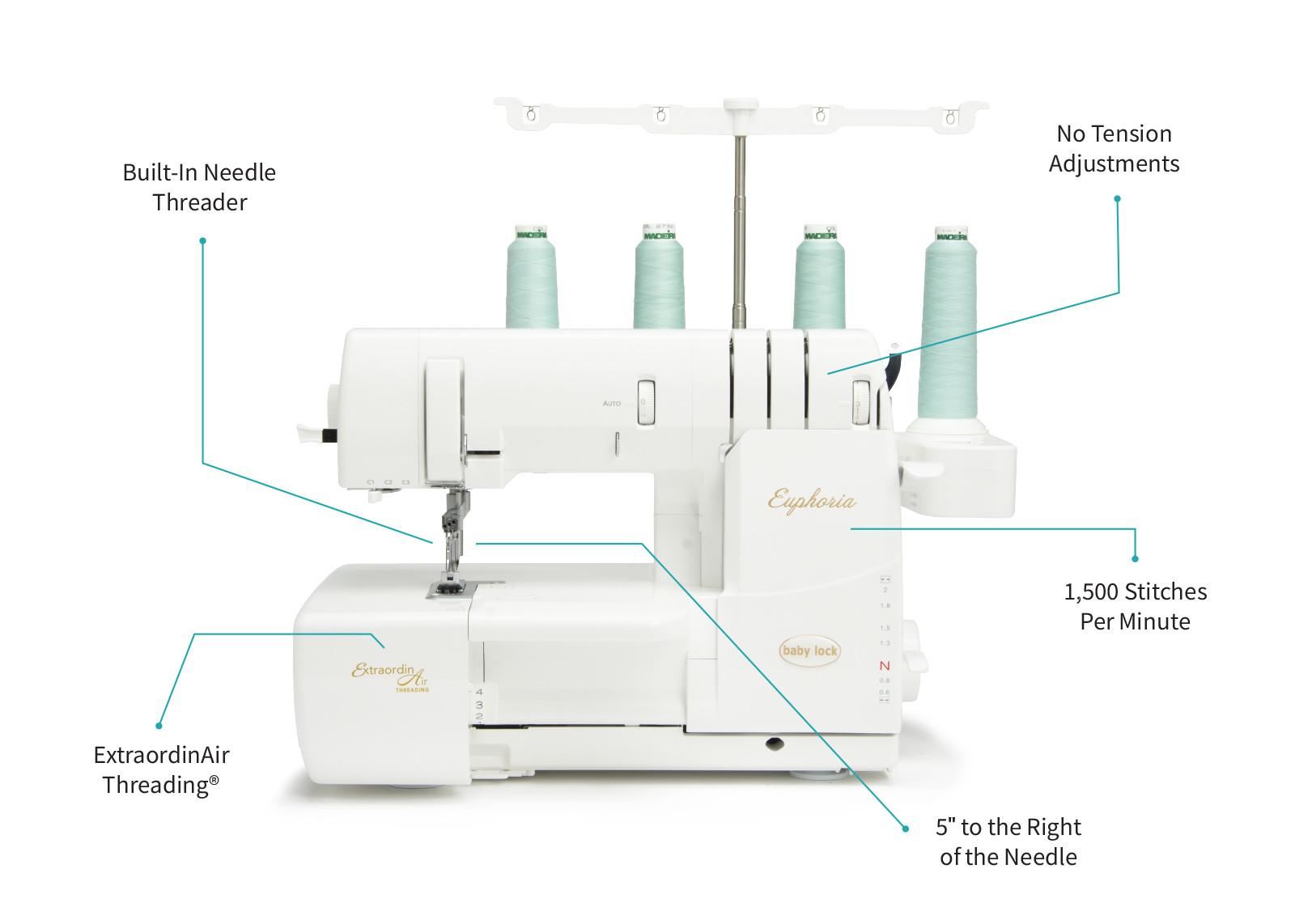 Baby Lock Euphoria Cover Stitch Serger Sewing Machine gives a professional finish to projects